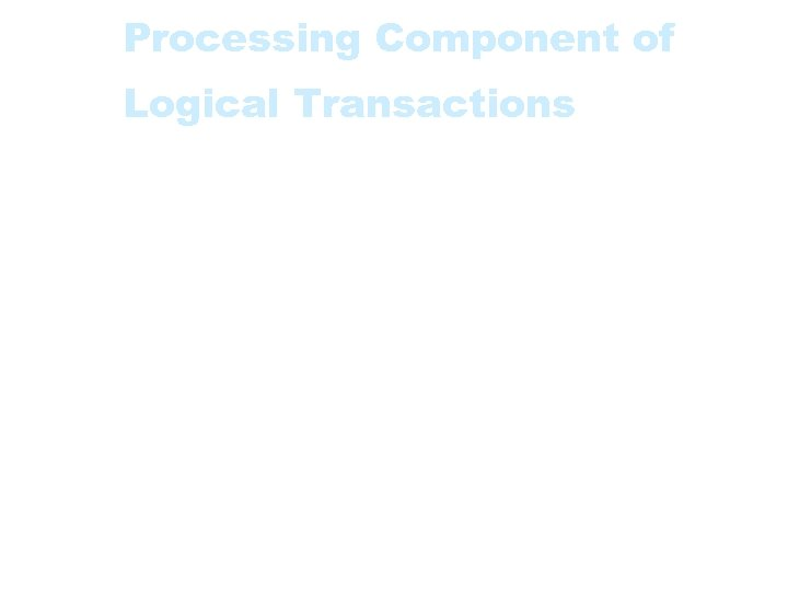 Processing Component of Logical Transactions • Mk II FPA is used to measure the