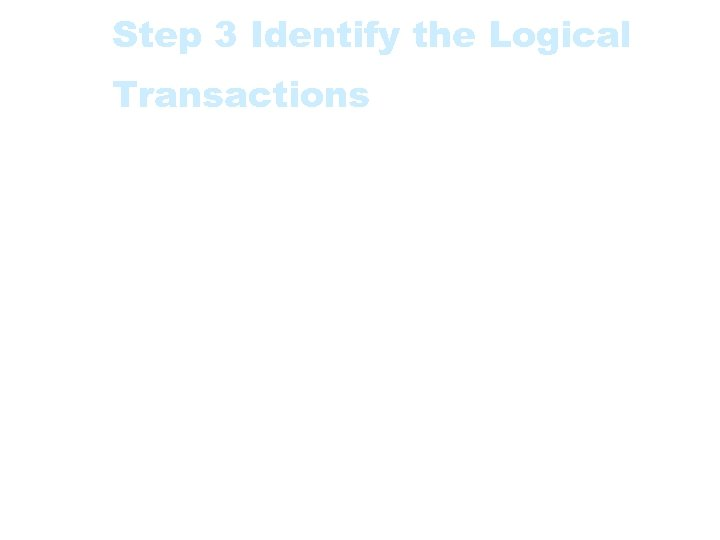 Step 3 Identify the Logical Transactions • Logical transactions are the lowest level processes