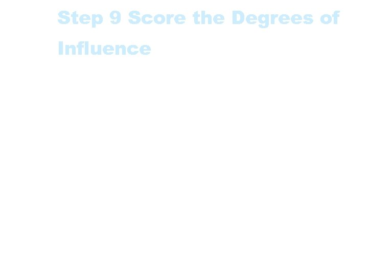 Step 9 Score the Degrees of Influence Optionally assess the Degrees of Influence of