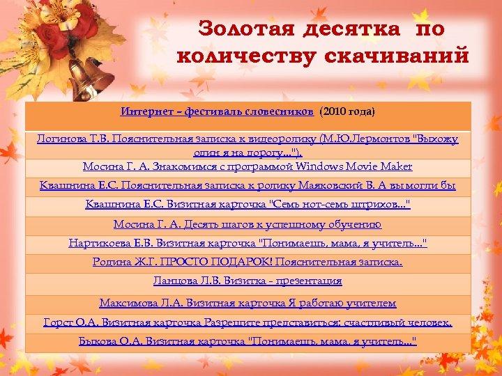Золотая десятка по количеству скачиваний Интернет – фестиваль словесников (2010 года) Логинова Т. В.