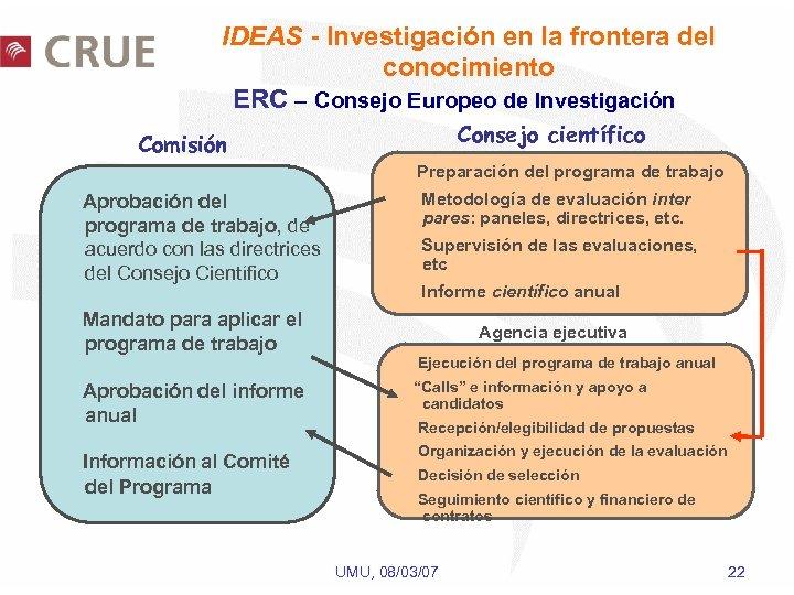 IDEAS - Investigación en la frontera del conocimiento ERC – Consejo Europeo de Investigación