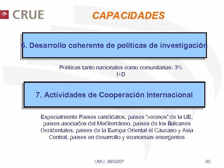 CAPACIDADES 6. Desarrollo coherente de políticas de investigación Políticas tanto nacionales como comunitarias: 3%