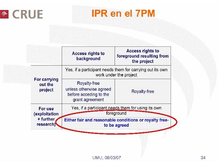 IPR en el 7 PM UMU, 08/03/07 34