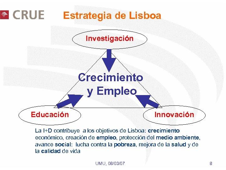Estrategia de Lisboa Investigación Crecimiento y Empleo Educación Innovación La I+D contribuye a los