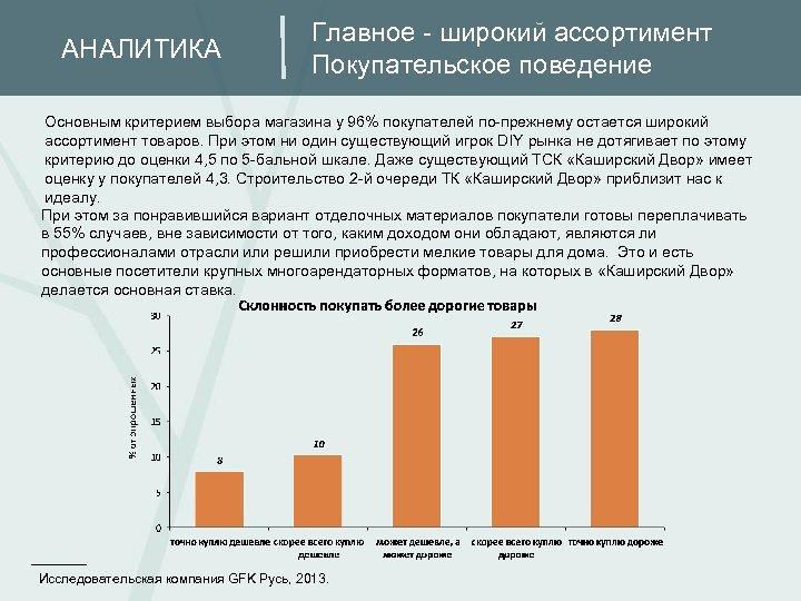 АНАЛИТИКА Главное - широкий ассортимент Покупательское поведение Основным критерием выбора магазина у 96% покупателей