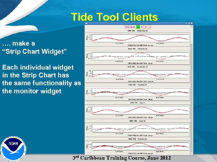 "Tide Tool Clients …. make a ""Strip Chart Widget"" Each individual widget in the"