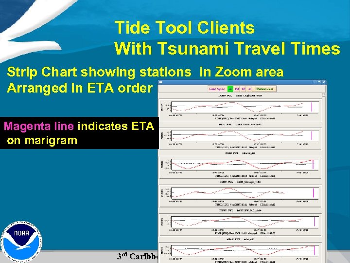 Tide Tool Clients With Tsunami Travel Times Strip Chart showing stations in Zoom area