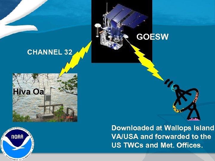 GOESW CHANNEL 32 Hiva Oa Downloaded at Wallops Island VA/USA and forwarded to the
