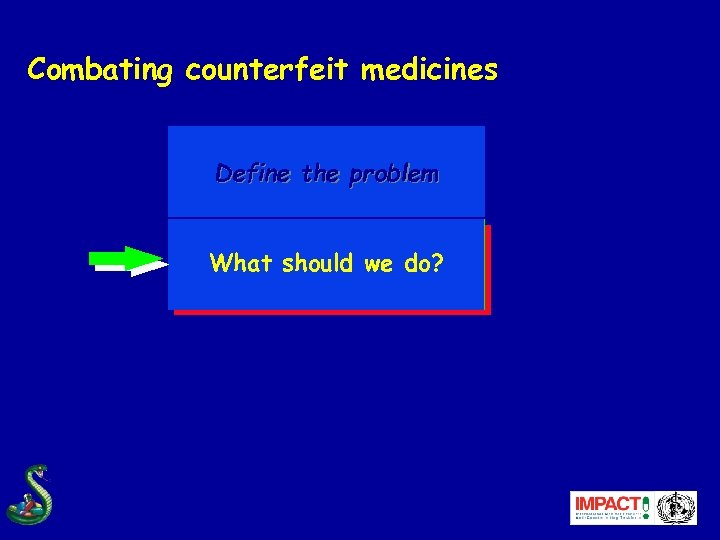 Combating counterfeit medicines Define the problem What should we do? Que devrions-nous faire?