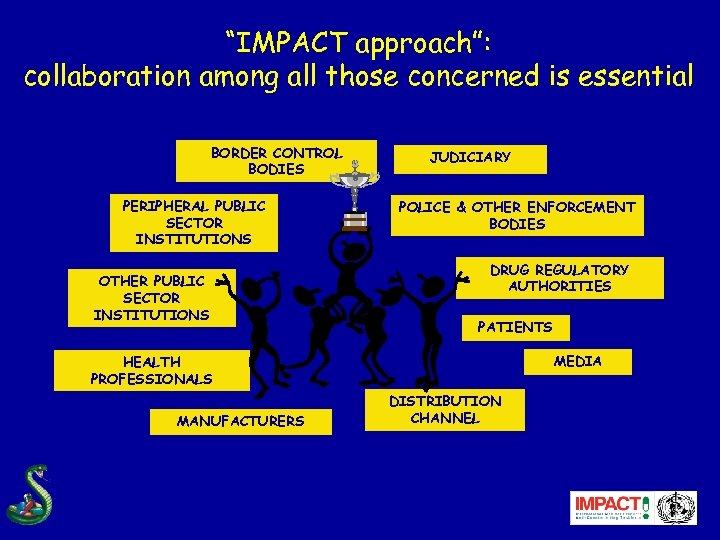 """IMPACT approach"": collaboration among all those concerned is essential BORDER CONTROL BODIES PERIPHERAL PUBLIC"