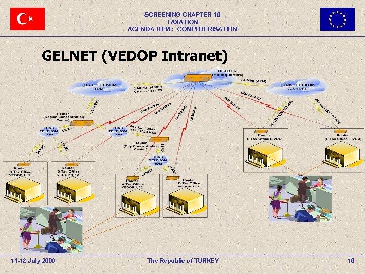 SCREENING CHAPTER 16 TAXATION AGENDA ITEM : COMPUTERISATION GELNET (VEDOP Intranet) 11 -12 July