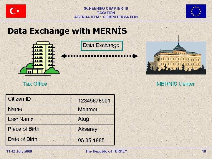 SCREENING CHAPTER 16 TAXATION AGENDA ITEM : COMPUTERISATION Data Exchange with MERNİS Data Exchange