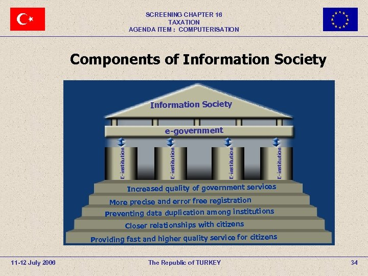 SCREENING CHAPTER 16 TAXATION AGENDA ITEM : COMPUTERISATION Components of Information Society E-institution e-government