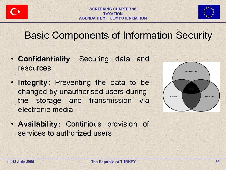 SCREENING CHAPTER 16 TAXATION AGENDA ITEM : COMPUTERISATION Basic Components of Information Security •