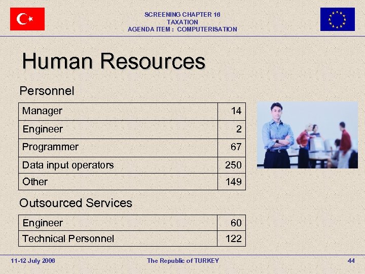 SCREENING CHAPTER 16 TAXATION AGENDA ITEM : COMPUTERISATION Human Resources Personnel Manager 14 Engineer