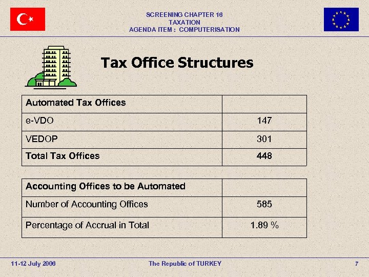 SCREENING CHAPTER 16 TAXATION AGENDA ITEM : COMPUTERISATION Tax Office Structures Automated Tax Offices