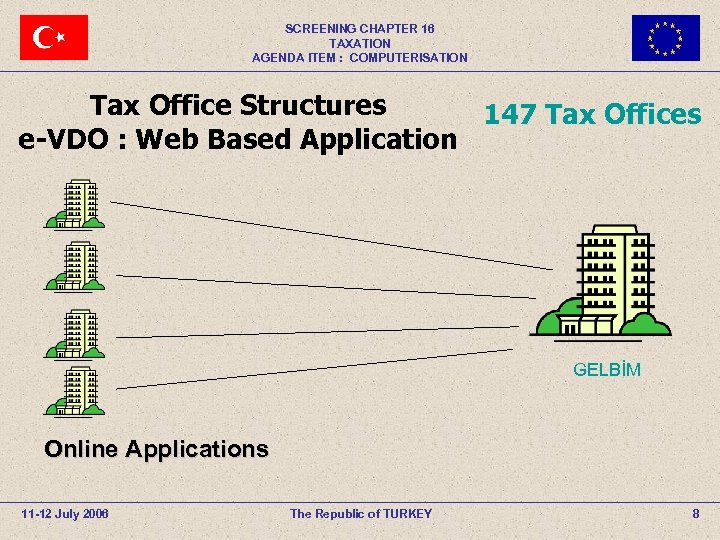 SCREENING CHAPTER 16 TAXATION AGENDA ITEM : COMPUTERISATION Tax Office Structures 147 Tax Offices