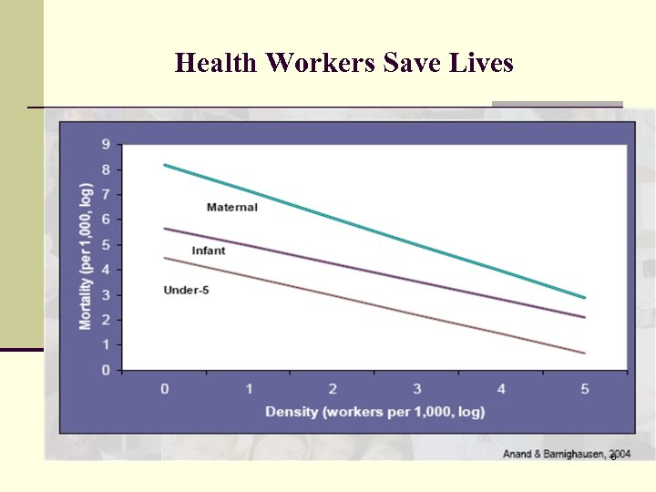 Health Workers Save Lives 6