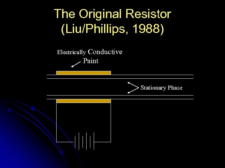 The Original Resistor (Liu/Phillips, 1988) Conductive Paint Electrically Stationary Phase