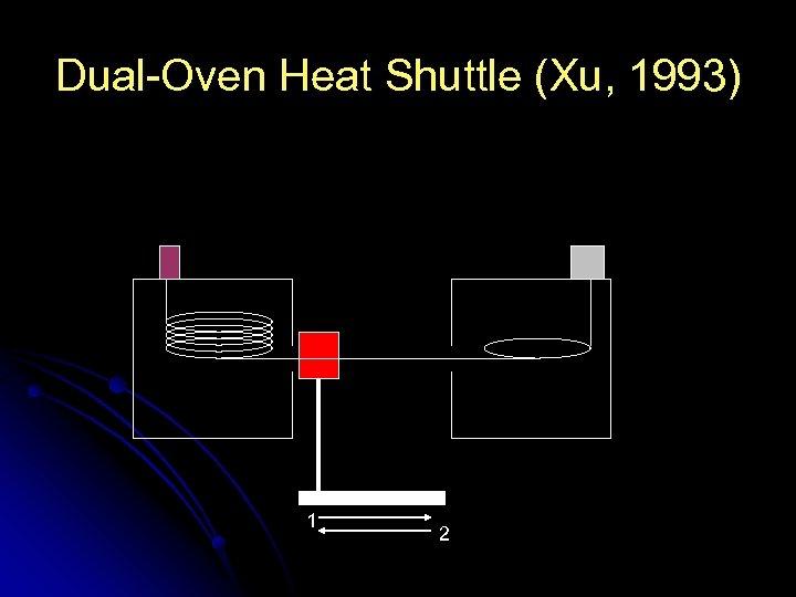 Dual-Oven Heat Shuttle (Xu, 1993) 1 2
