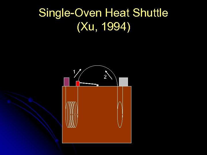 Single-Oven Heat Shuttle (Xu, 1994) 1 2