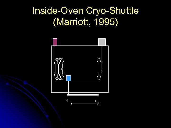 Inside-Oven Cryo-Shuttle (Marriott, 1995) 1 2