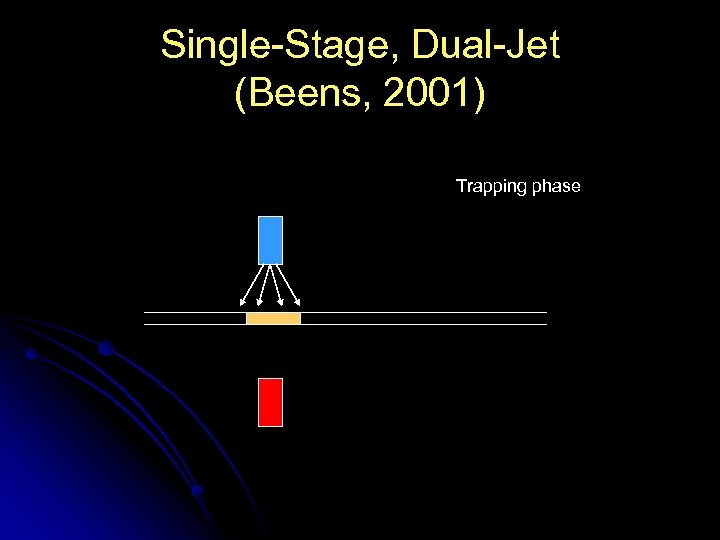 Single-Stage, Dual-Jet (Beens, 2001) Trapping phase