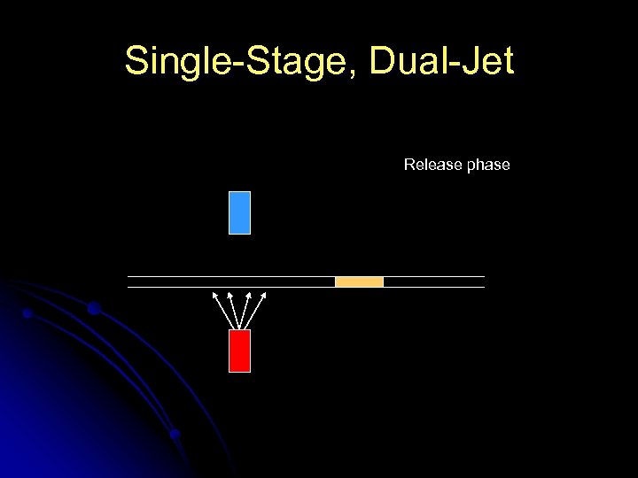 Single-Stage, Dual-Jet Release phase