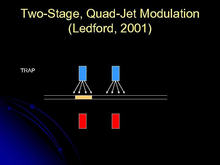 Two-Stage, Quad-Jet Modulation (Ledford, 2001) TRAP