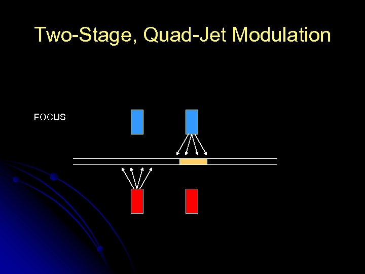 Two-Stage, Quad-Jet Modulation FOCUS