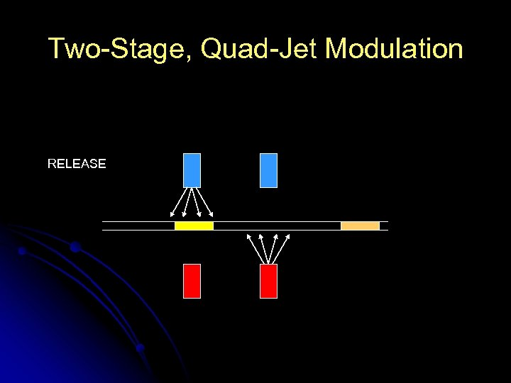 Two-Stage, Quad-Jet Modulation RELEASE