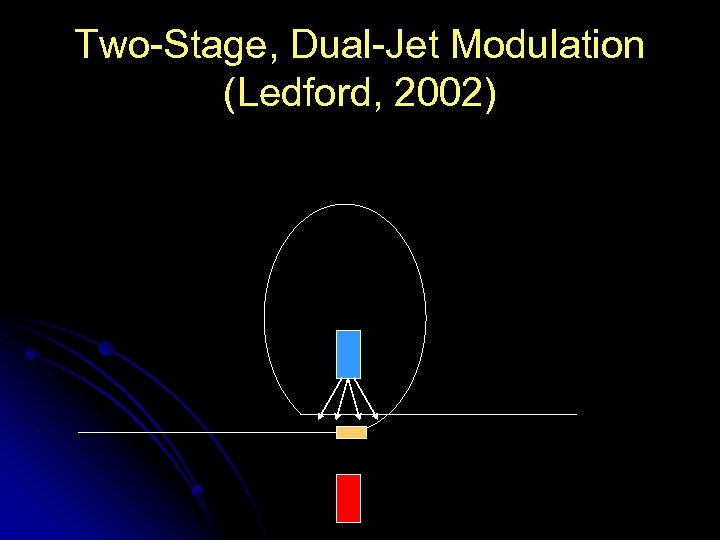Two-Stage, Dual-Jet Modulation (Ledford, 2002)