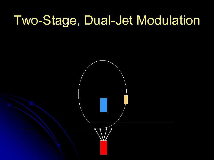 Two-Stage, Dual-Jet Modulation