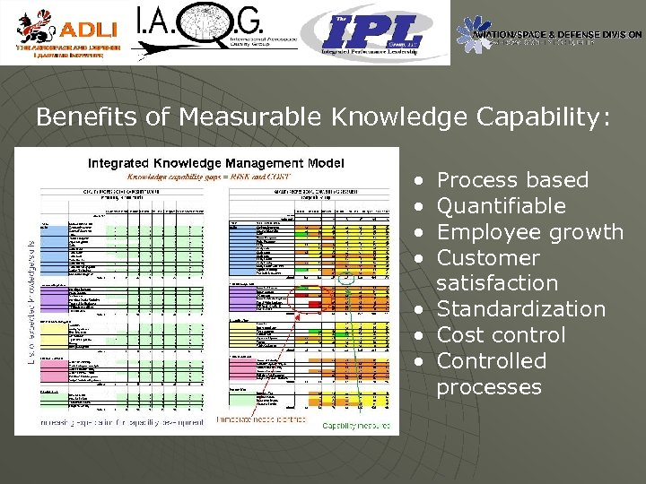 Benefits of Measurable Knowledge Capability: • • Process based Quantifiable Employee growth Customer satisfaction