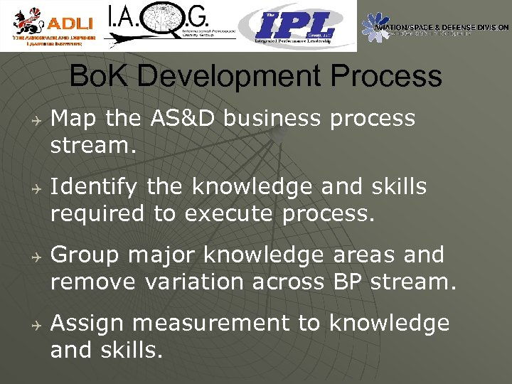 Bo. K Development Process Q Q Map the AS&D business process stream. Identify the