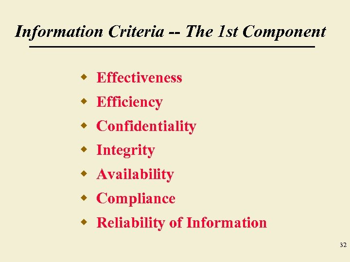 Information Criteria -- The 1 st Component w Effectiveness w Efficiency w Confidentiality w