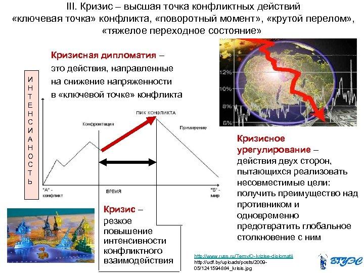 III. Кризис – высшая точка конфликтных действий «ключевая точка» конфликта, «поворотный момент» ,