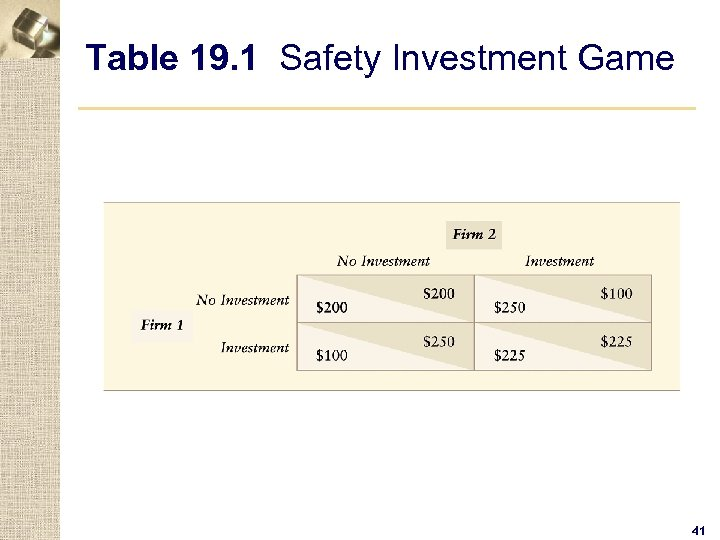 Table 19. 1 Safety Investment Game 41