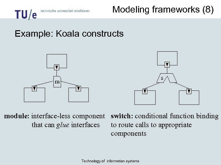 Modeling frameworks (8) Example: Koala constructs s m module: interface-less component switch: conditional function