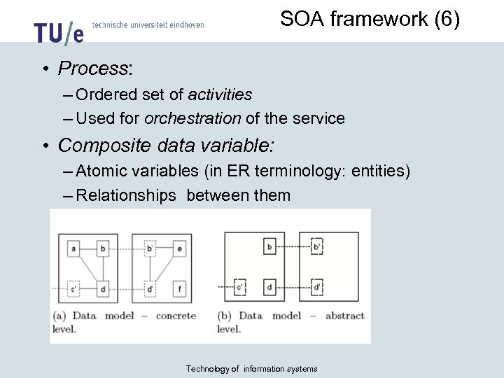 SOA framework (6) • Process: – Ordered set of activities – Used for orchestration