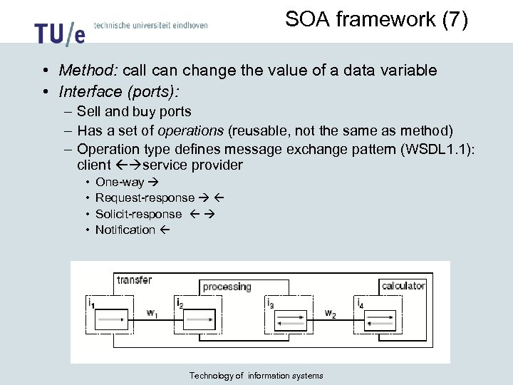 SOA framework (7) • Method: call can change the value of a data variable