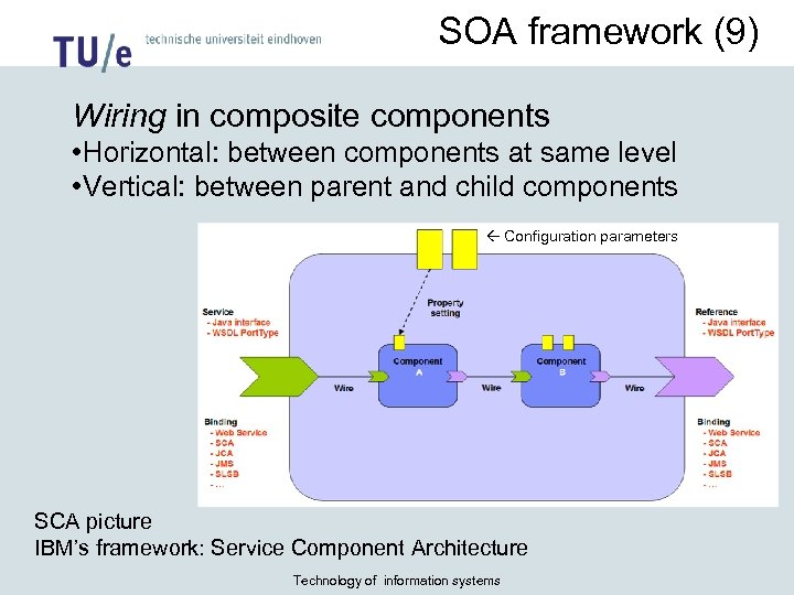 SOA framework (9) Wiring in composite components • Horizontal: between components at same level