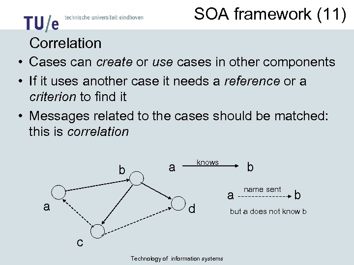 SOA framework (11) Correlation • Cases can create or use cases in other components