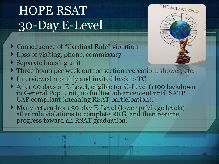 "HOPE RSAT 30 -Day E-Level Consequence of ""Cardinal Rule"" violation Loss of visiting, phone,"