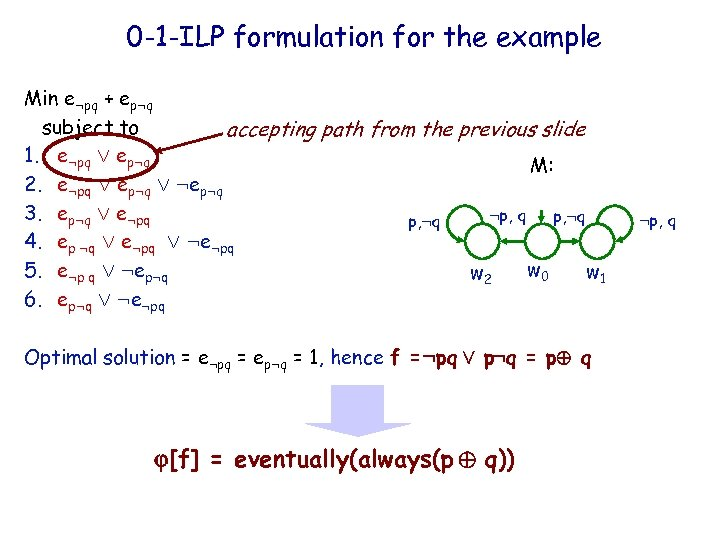 0 -1 -ILP formulation for the example IBM HRL Min e: pq + ep: