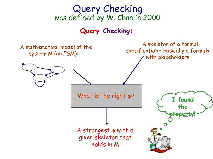 IBM HRL Query Checking was defined by W. Chan in 2000 Query Checking: A