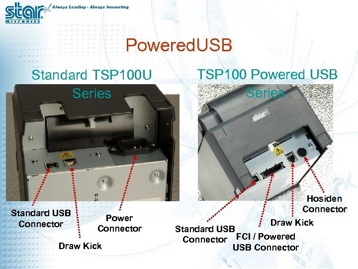 Powered. USB Standard TSP 100 U Series Standard USB Connector Power Connector Draw Kick