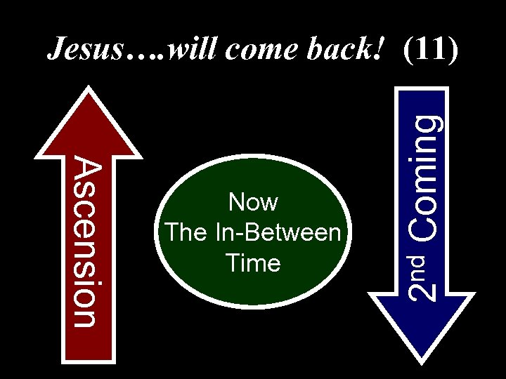 nd 2 Ascension Now The In-Between Time Coming Jesus…. will come back! (11)