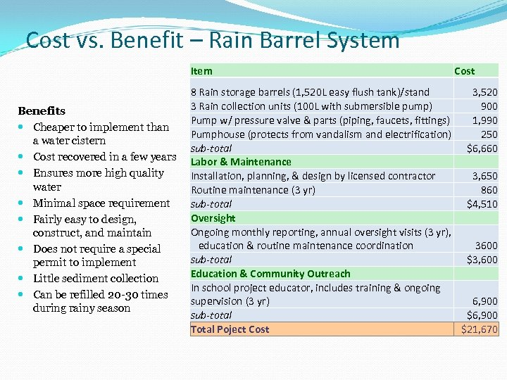 Cost vs. Benefit – Rain Barrel System Item Benefits Cheaper to implement than a