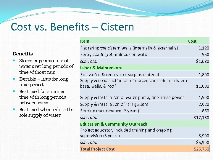 Cost vs. Benefits – Cistern Benefits Stores large amounts of water over long periods